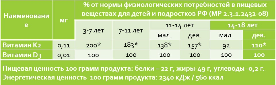 Дозировки Оптимал К2+Д3 Арт Лайф